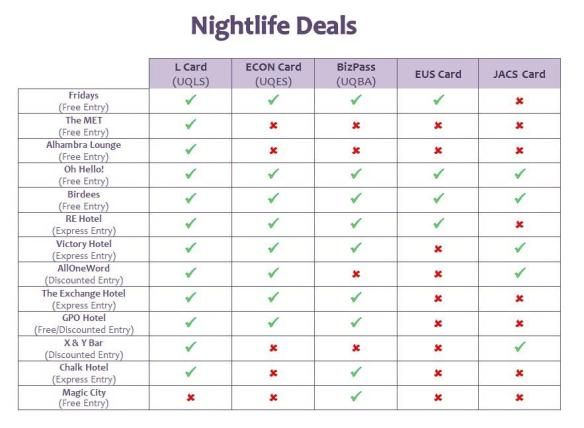L-CARD Benefits